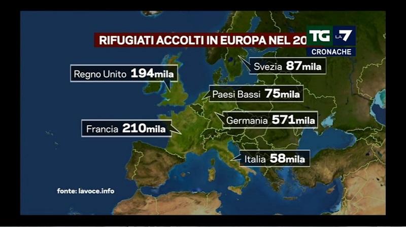 nelegaly-v-italii