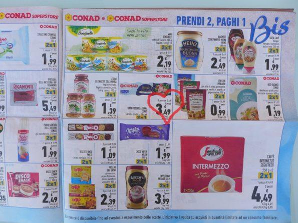 Цены в Италии